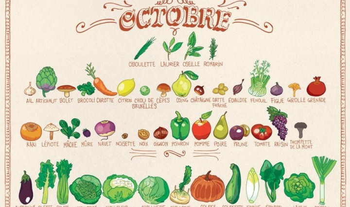 légumes d'octobre de la-table-deLiz