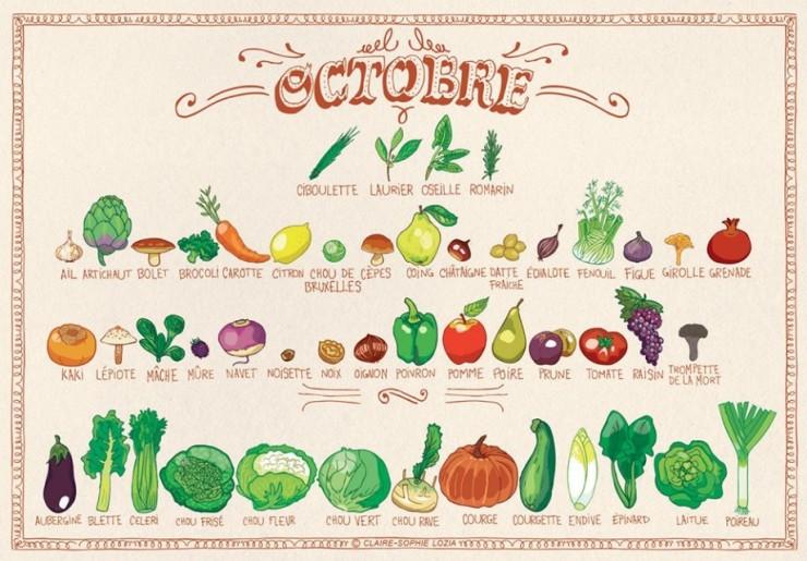 légumes d'octobre de la-table-deLiz