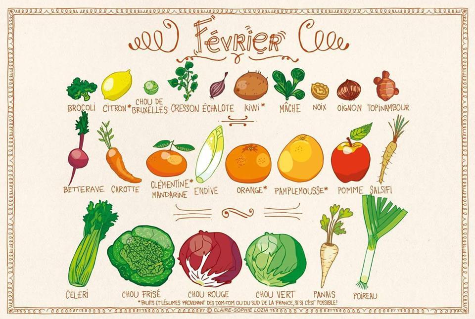 Les fruits et légumes de Février La-table-de-Liz