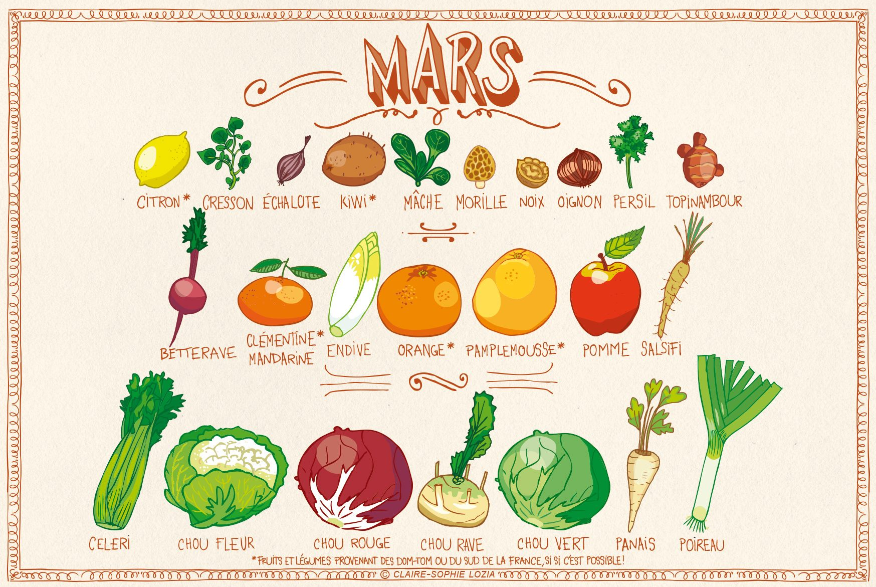 Fruits et légumes de Mars de La-Table-de-Liz
