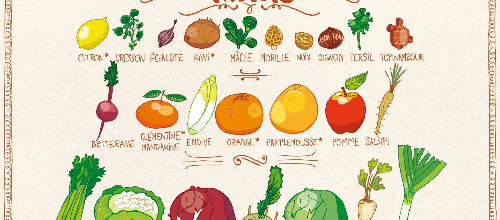 Fruits et légumes de Mars de La-Table-de-Liz